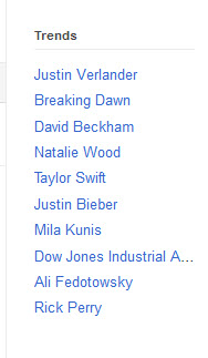 Trending topics on Google +