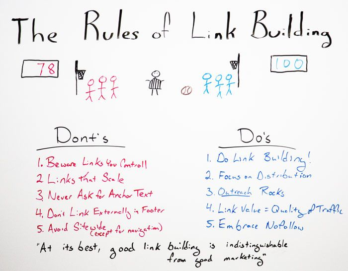 rulesoflinkbuilding