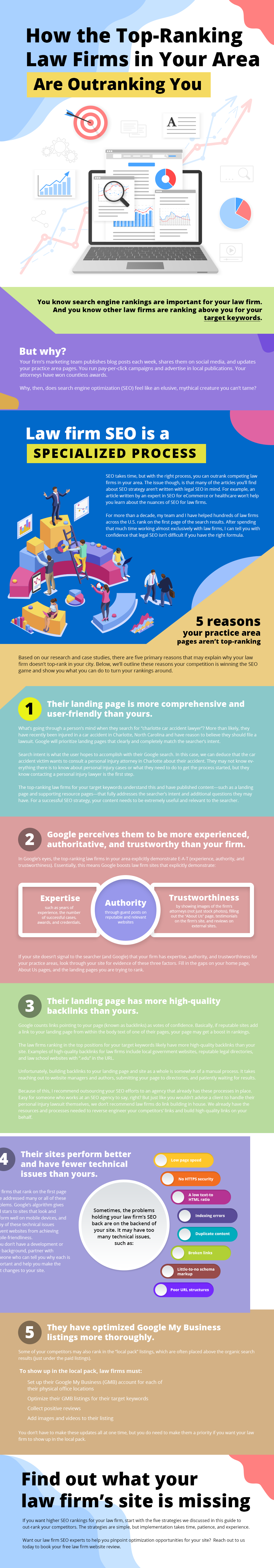 Law Firm SEO Infographic about how to outrank the competition